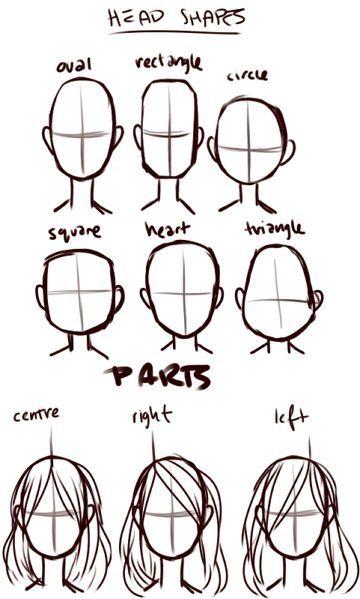 Tips For Drawing People : drawing, people, Shapes, Drawing, Tips,, Tutorial,