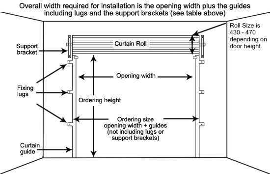 Gliderol Roller Door Ordering Dimensions Detached Garage