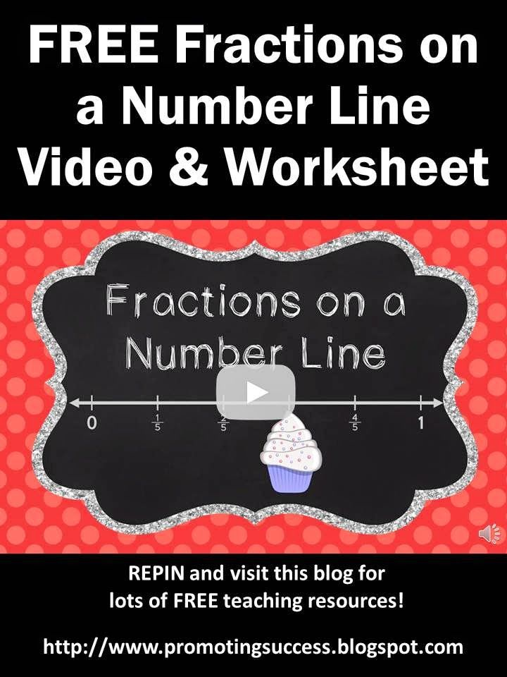 Fractions on a Number Line 3rd Grade Tutorial for Kids | Pinterest ...