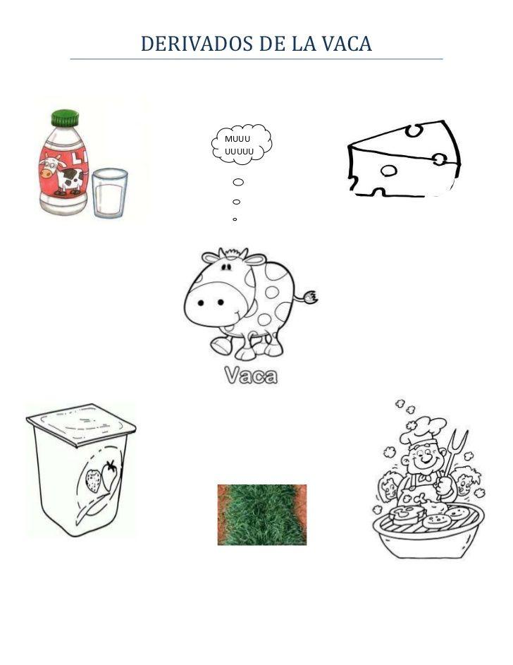 derivados la vaca - Buscar con Google | alimentos laminas ...