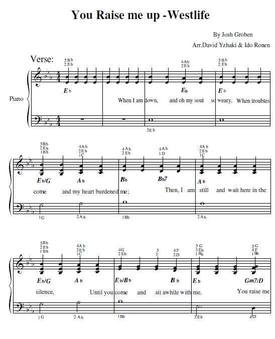 Free Easy Piano Sheet Music Score Scarborough Fair: Westlife You Raise Me Up (Piano Tutorial)