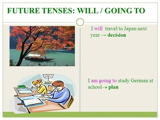 Future Tenses: Will / Going to 1/18