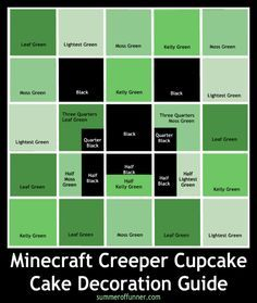 Minecraft Creeper Cupcake Cake Decoration Guide From Summer Of