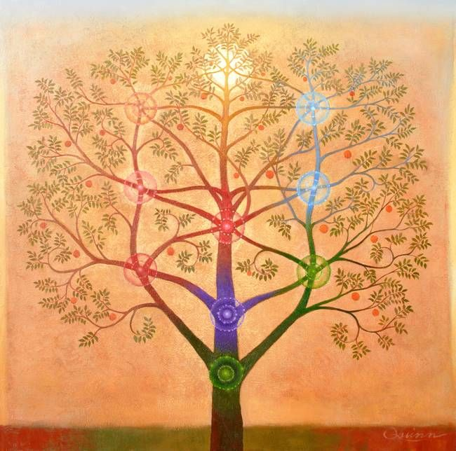 Tree Of Life Based On The Kabbalah By Tree Of Life Art Tree Of Life Painting Tree Of Life Find art you'll love and put it on our wall! tree of life based on the kabbalah by