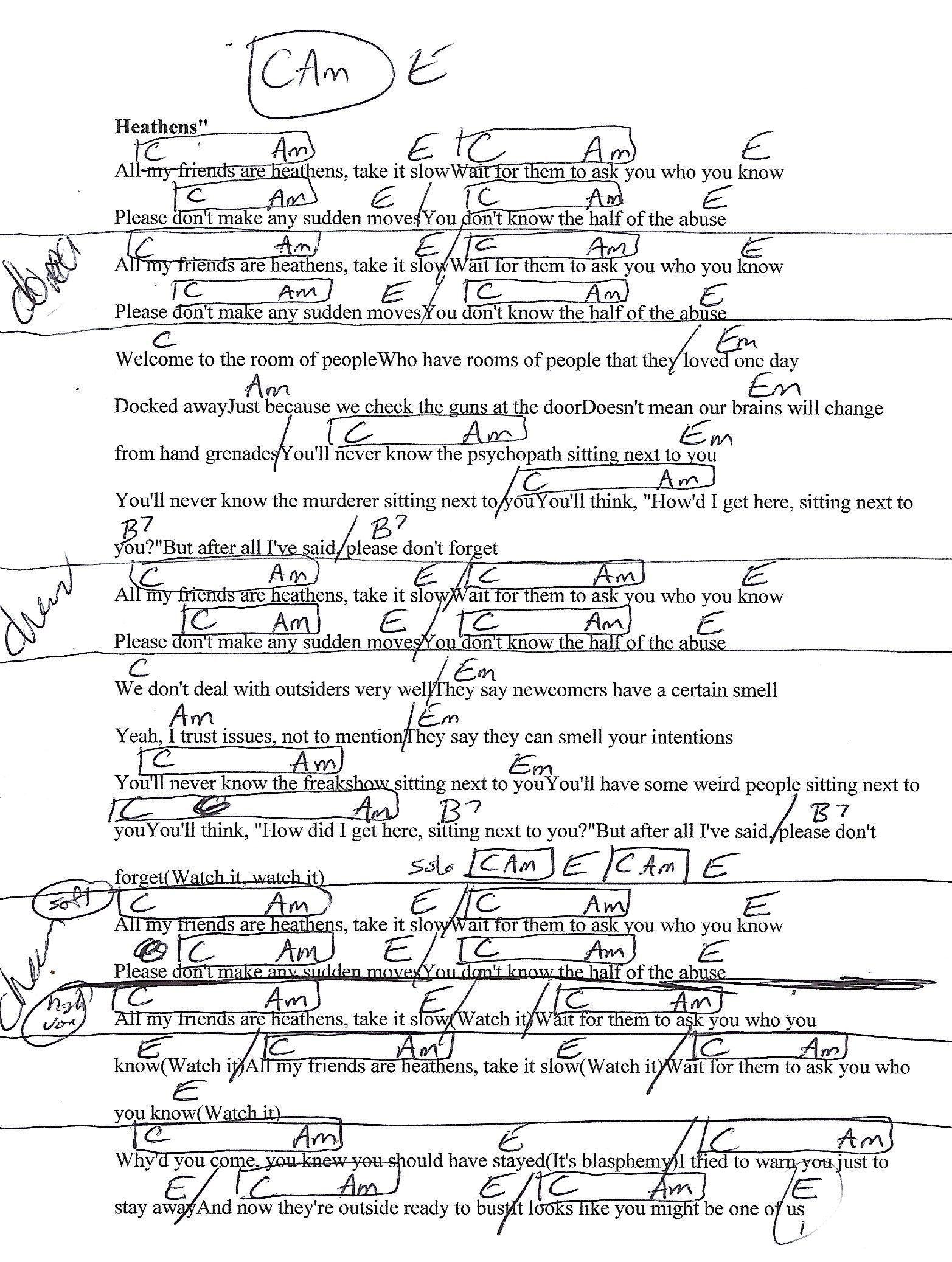 Heathens Twenty One Pilots Guitar Lesson Chord Chart With Lyrics