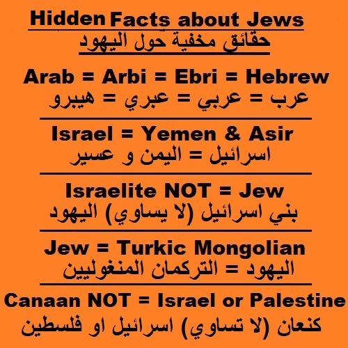 Hidden Facts about Israelite, Jews, and the Hebrew Language By Tarig Anter