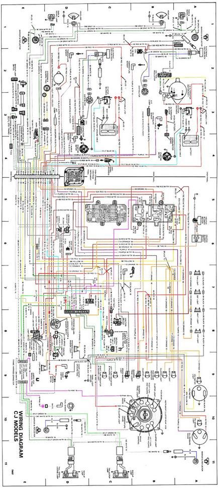 Color Wiring Diagrams Jeep Cj7 Jeep Jeep Cj5