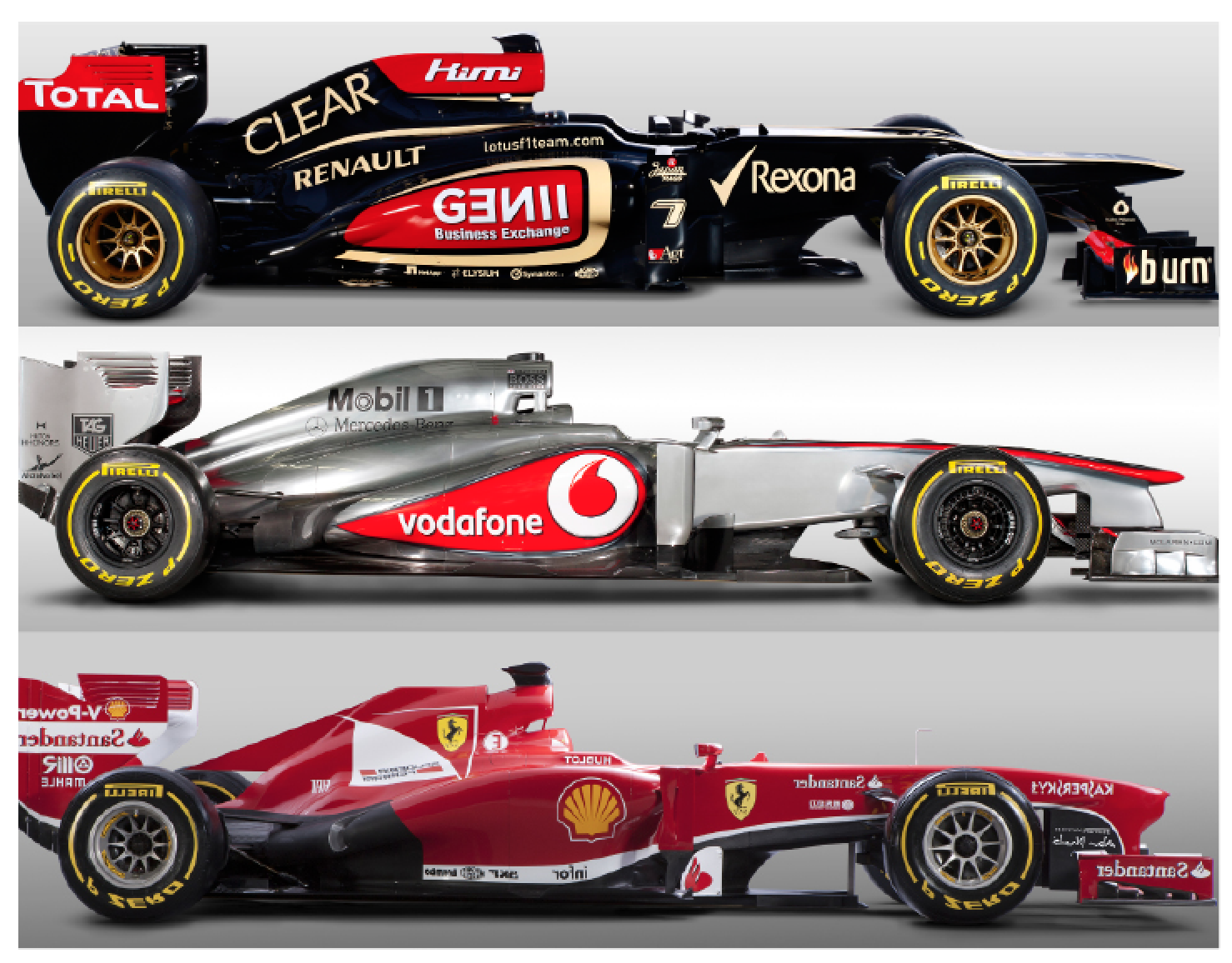 Comparing the new f1 cars
