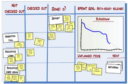 Wildly important goals charts key principles of agile also scoreboard ideas pinterest goal rh