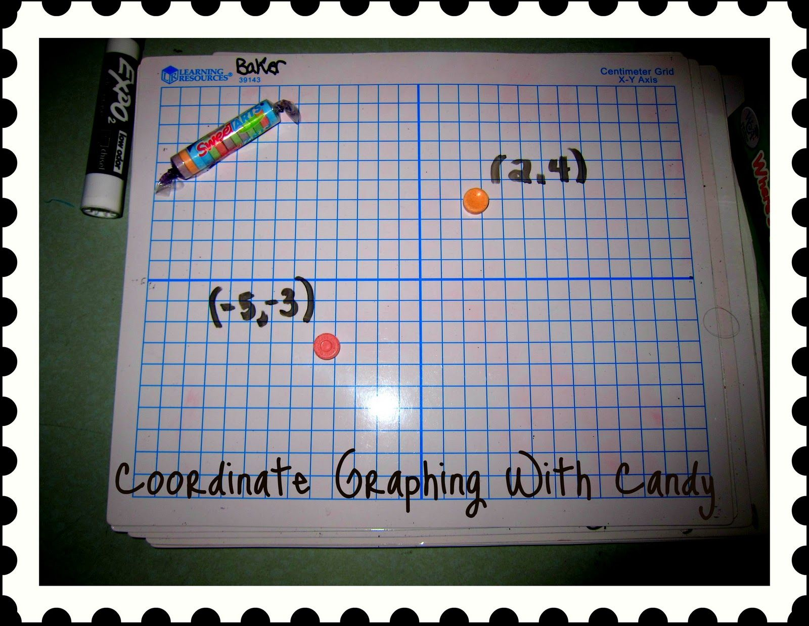 A Middle School Survival Guide Graphing Fun In The