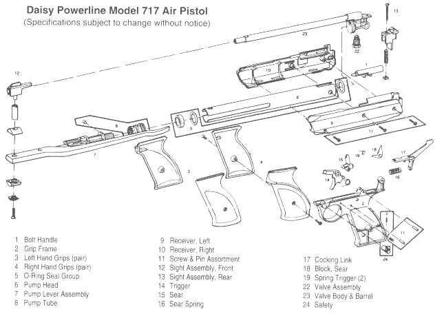 airgun forum: daisy 717 schematic