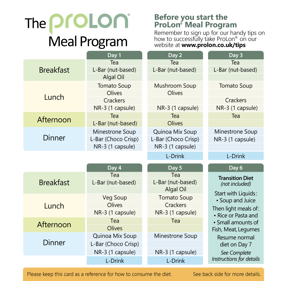 fast mimicking diet plan
