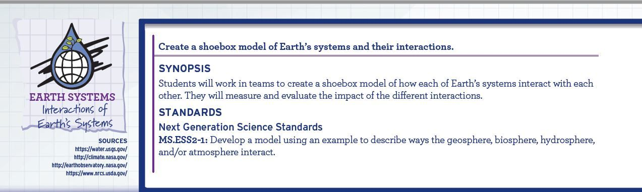 Interactions Of Earth Systems  Stem Lesson Plan  Stem Students