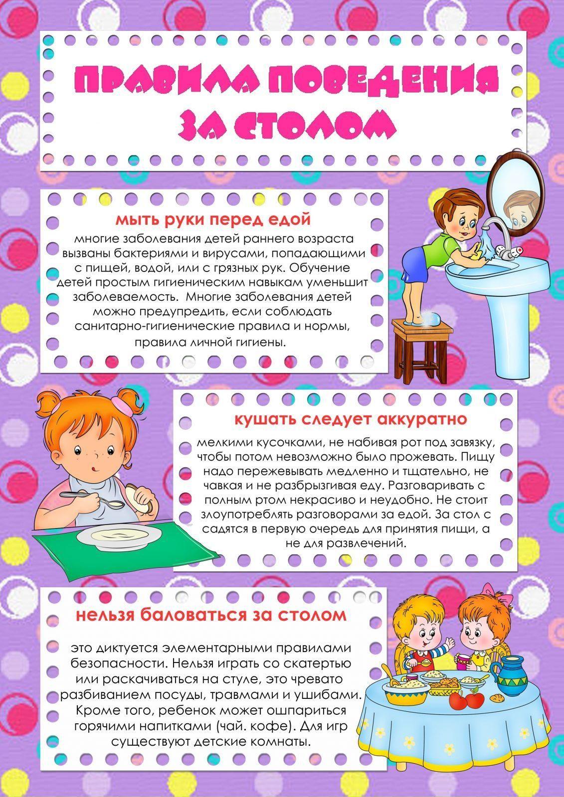 Правила поведения за столом в картинках для детей (36 ФОТО ...