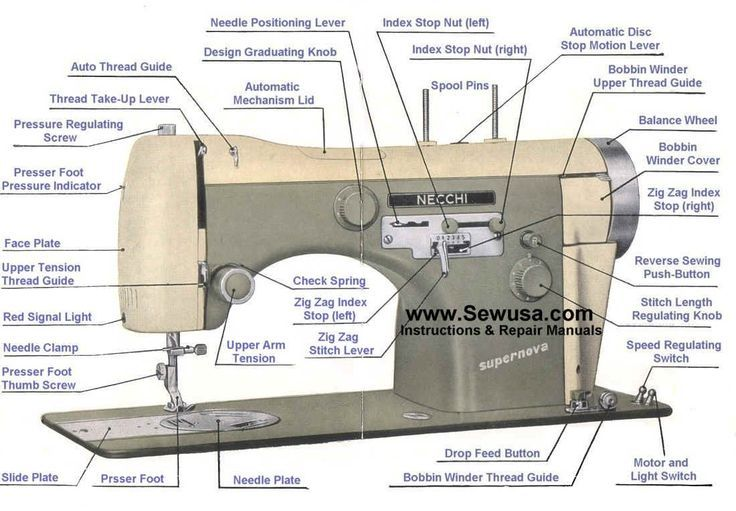 cool Necchi Supernova Sewing Machine Instruction Manual Euro Media Check more at http://ukreuromedia.com/en/pin/46936/