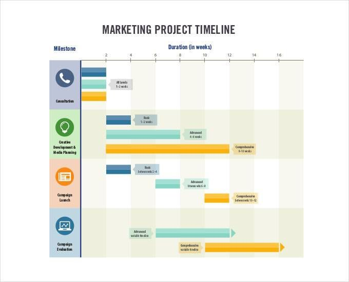 project timeline templates 10 printable word excel pdf formats