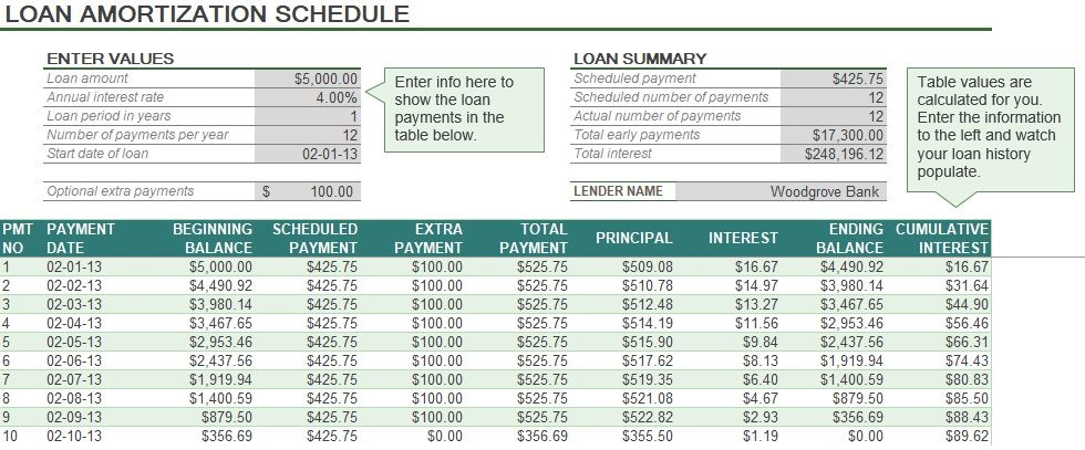 Loan Amortization Schedule Excel Loan Payment Schedule Excel Free