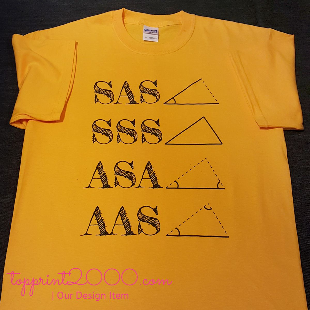 Congruent Triangles Is That Simple Sas Sss Asa Aas