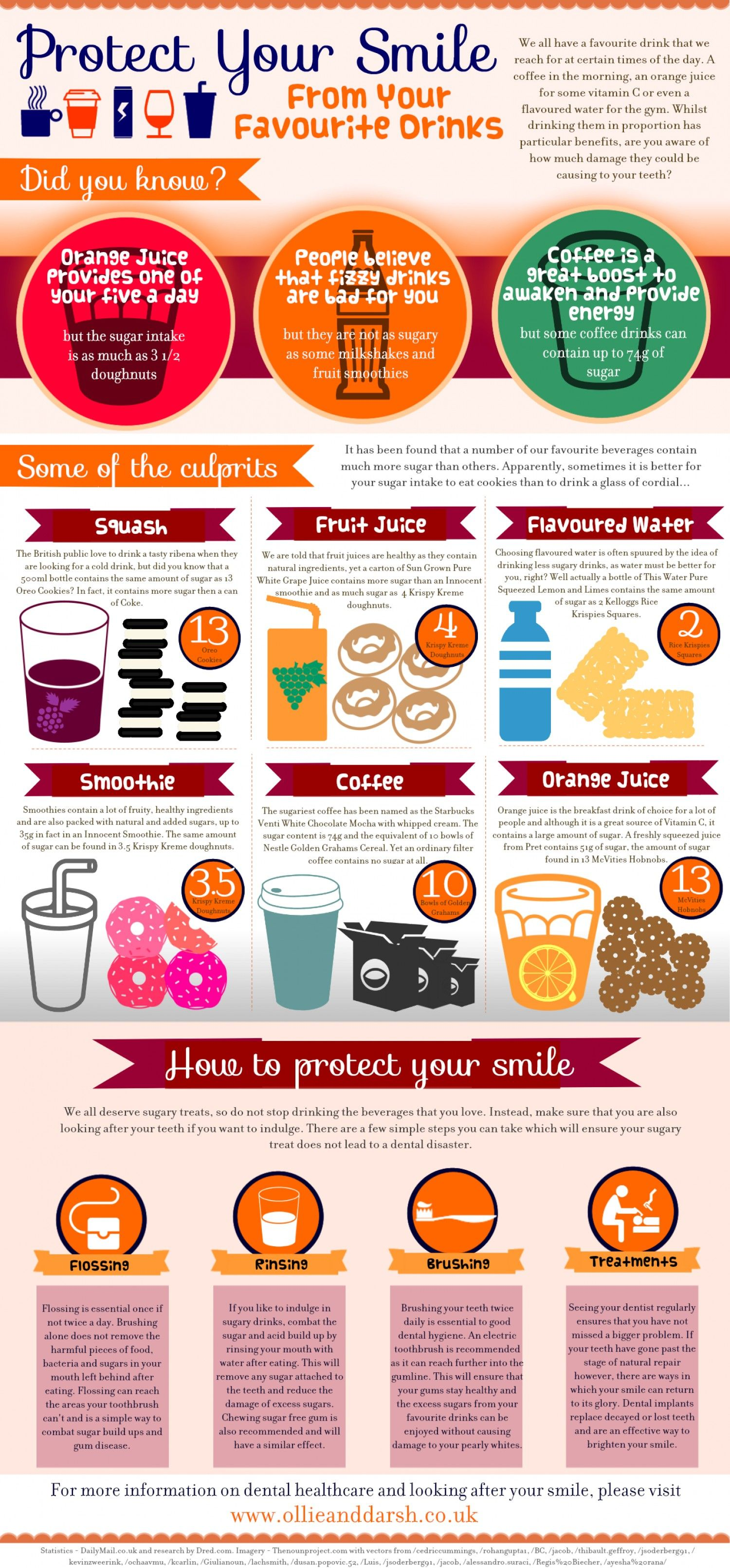 Protect Your Smile From Your Favorite Drinks