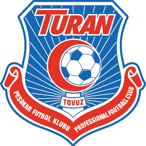 Turan Vs Inter Baku Prediction Football - image 7