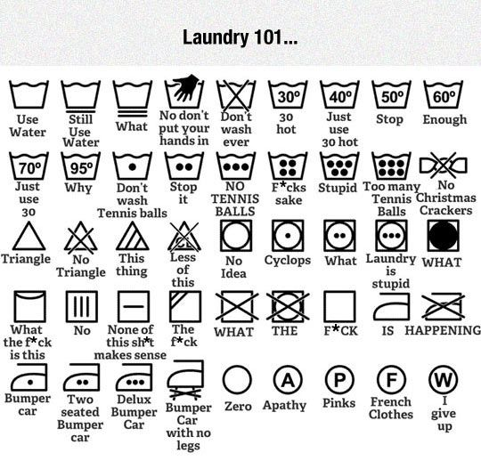 The Ultimate Laundry Guide Laundry Symbols Washing Machine