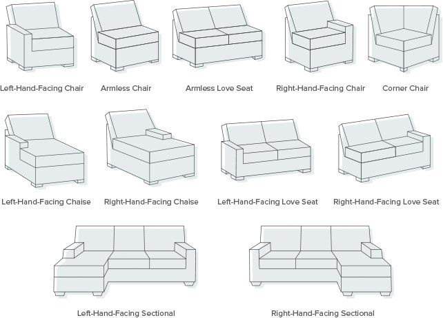 Sectional Sofa Ing Guide Wayfair