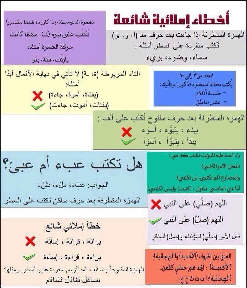 قواعد لغة عربية Learn Arabic Language Learning Arabic Adjective Words