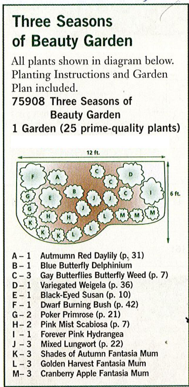 Garden plan a week, Week 2, Three Seasons of Beauty The Urban Domestic Diva: GARDENING: Garden plan a week, Week 2, Three Seasons of BeautyThe Urban Domestic Diva: GARDENING: Garden plan a week, Week 2, Three Seasons of Beauty