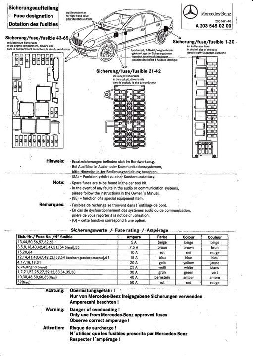 CHRISTIE PACIFIC CASE HISTORY: W203 FUSE BOX DIAGRAM AND