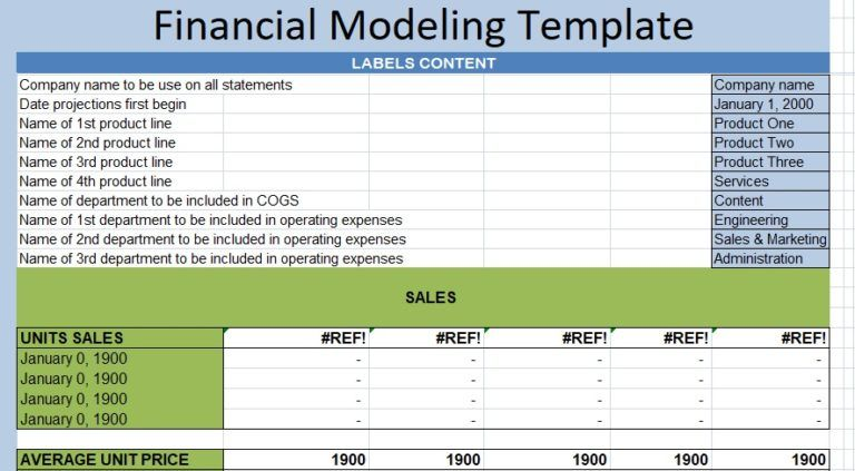 Financial Modeling Template Excel Download