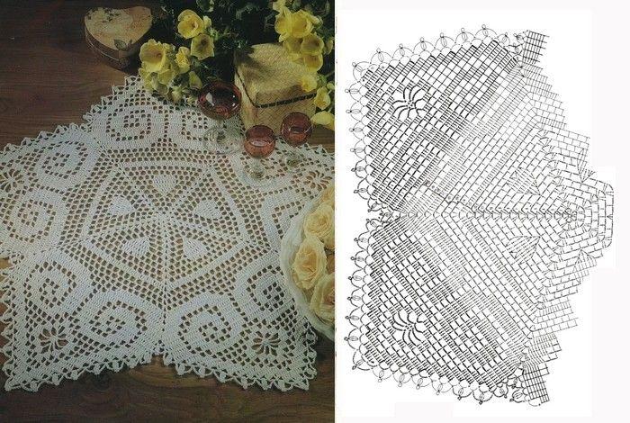 Centros de masa crochet 1 ganchillo pinterest - Centros de mesa de ganchillo ...