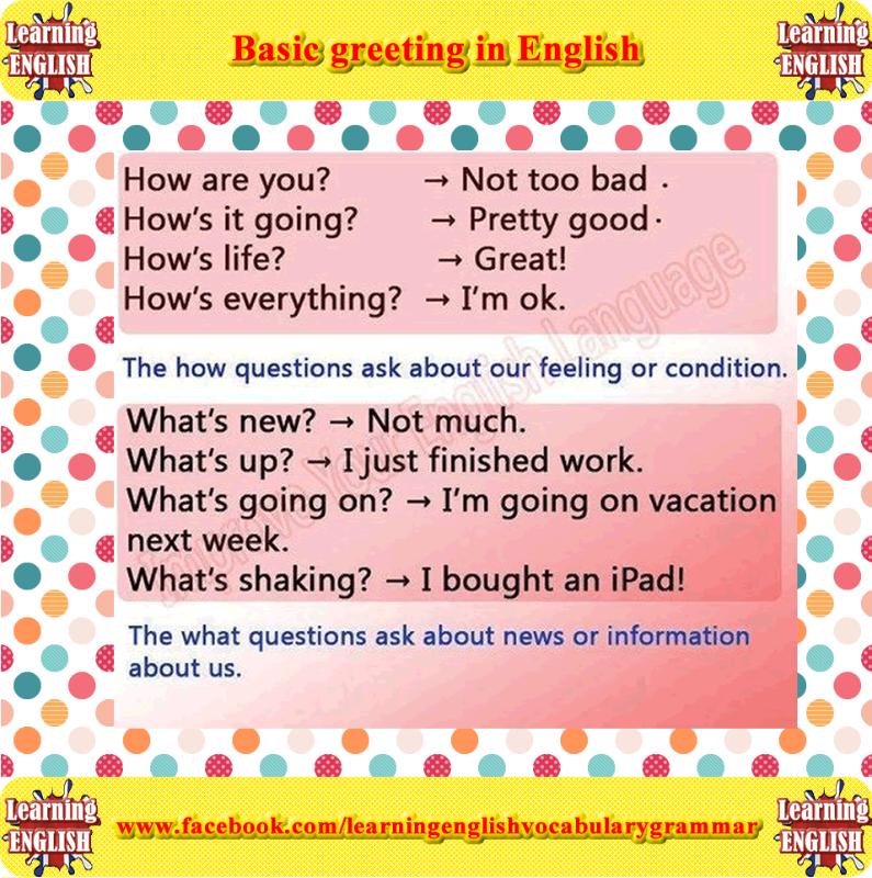 Basic greetings learning basic english learning basic english basic greetings learning basic english m4hsunfo