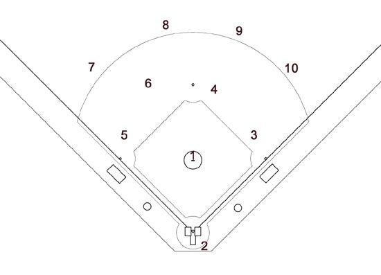 Efoza postpic 2013 04 printable baseball field positions efoza postpic 2013 04 printable baseball field positions ccuart Images
