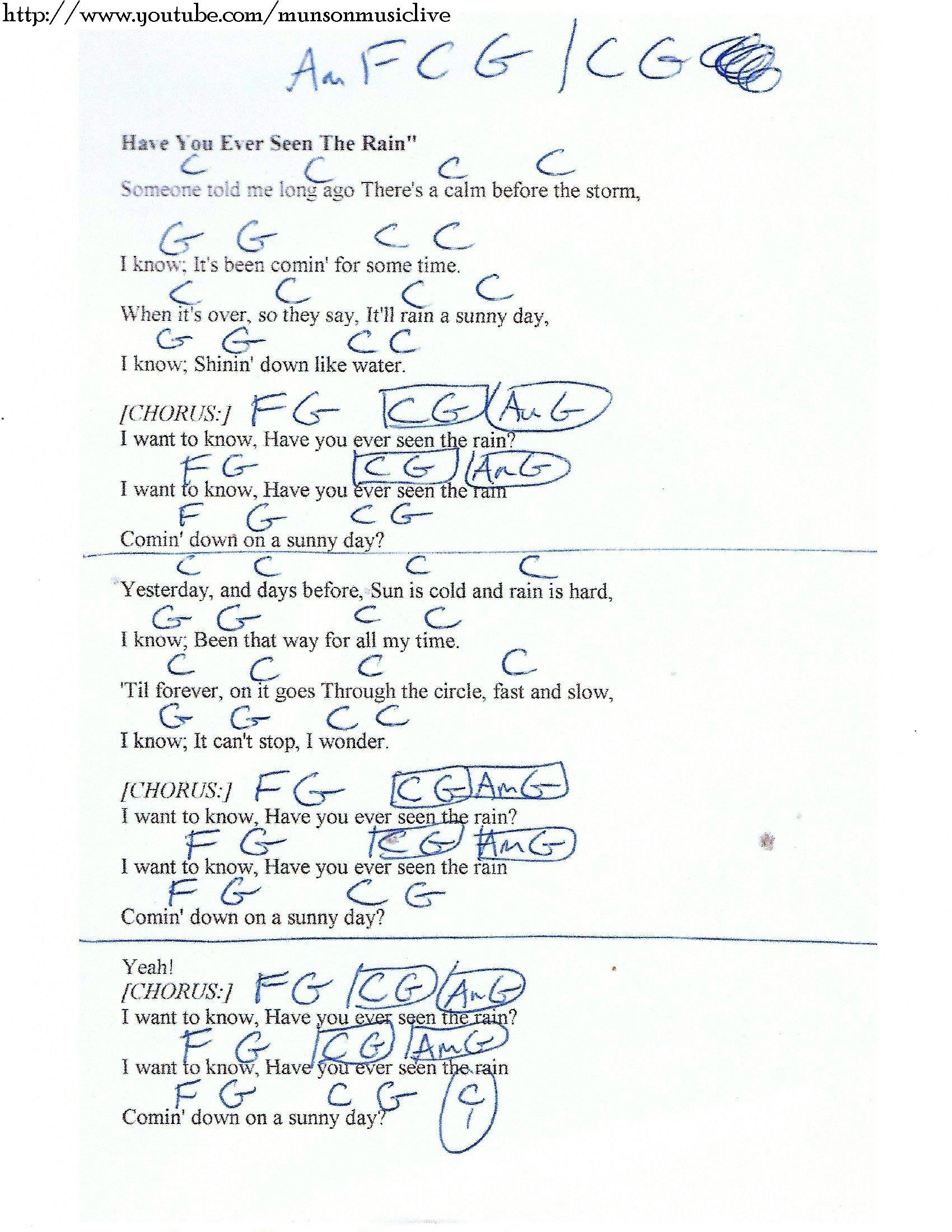 Have You Ever Seen The Rain Ccr Guitar Chord Chart Music