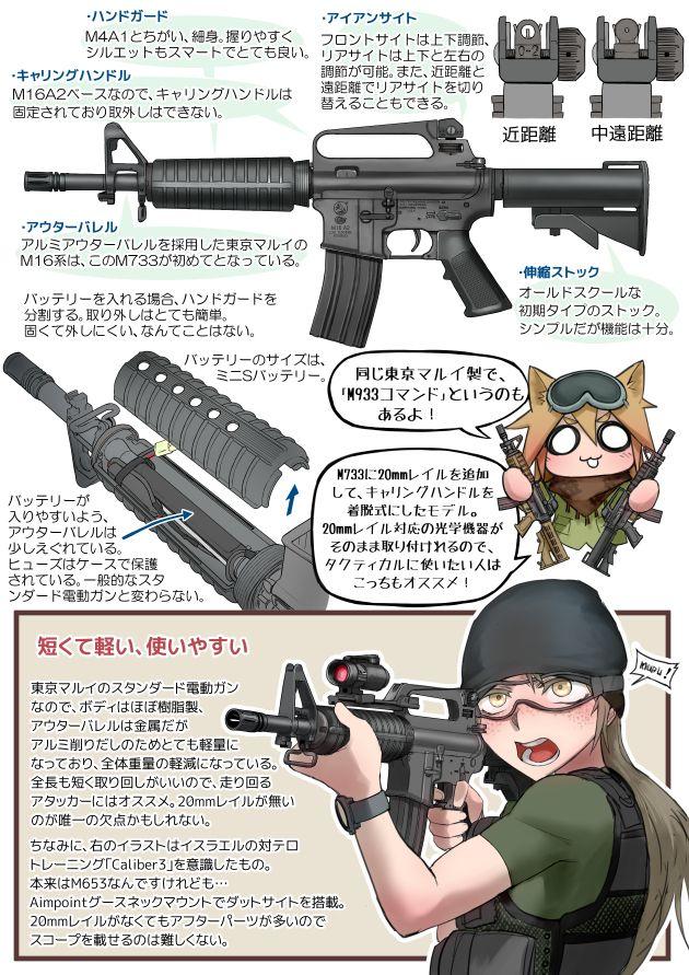 エアガンレビュー イラストれーてっど 東京マルイ 電動ガン M733 コマンド エアガン 銃 デザイン イラスト