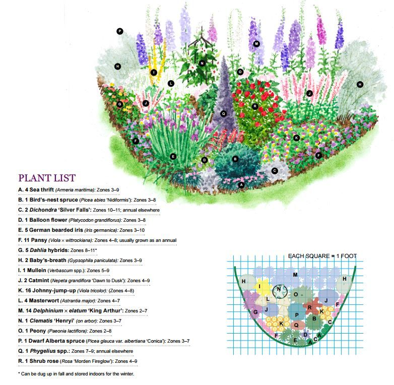 3 season flower garden plan gardens front yards and for Flower garden layout