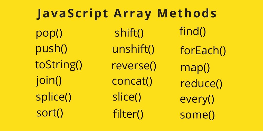 Javascript Array Methods Functions With Example Array Methods