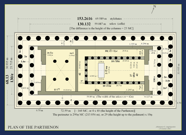 Parthenon Parthenon How To Plan Floor Plans