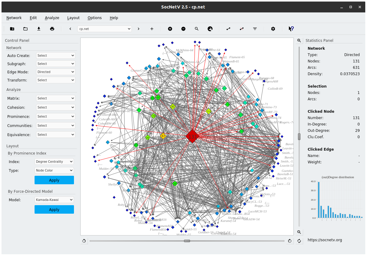 Socnetv Social Network Analysis And Visualization Software Activity Diagram Diagram Online Networking