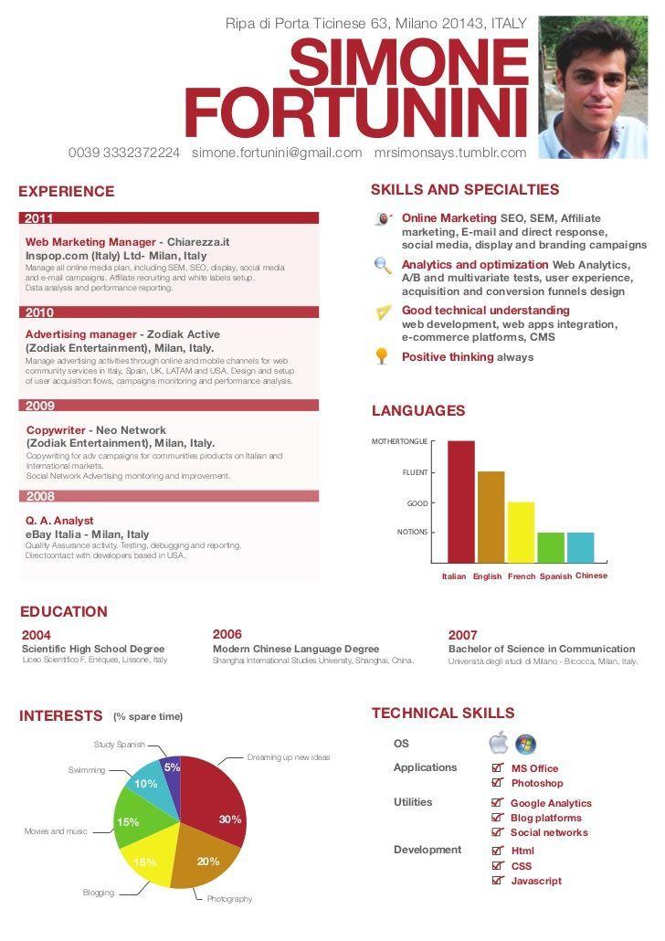 Resume infographic  simone-fortunini-curriculum-vitae by Simone