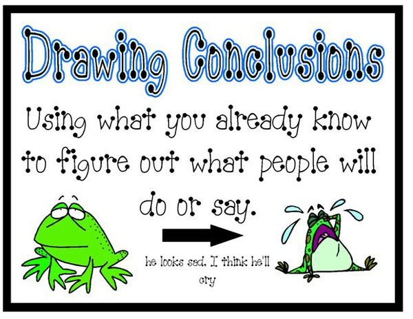 Image result for drawing conclusions posters
