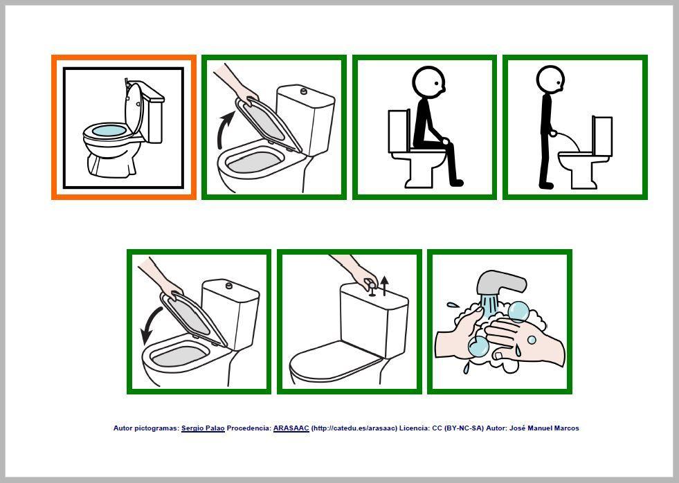 Rutinas para ir al ba o con pictogramas de arasaac esquem tico autism pinterest - Andare spesso in bagno a fare pipi ...