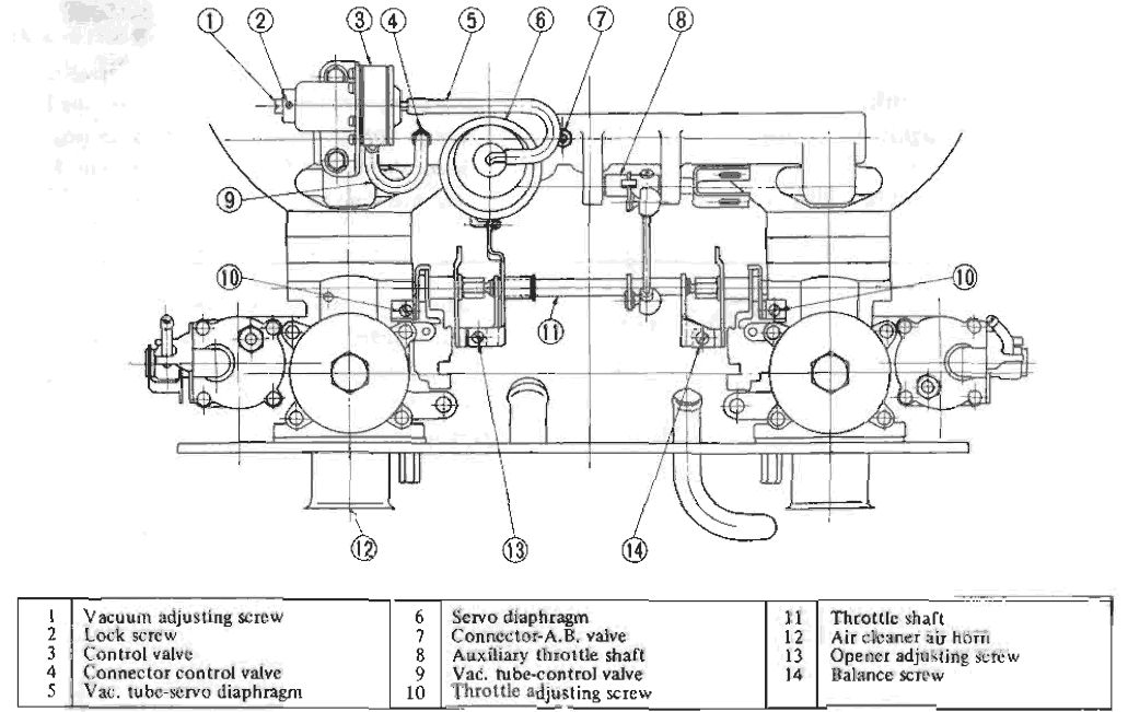 http enginediagrams info datsun 260z vacuum diagram iukcz 43562 rh pinterest co uk 3VZE Vacuum Line Diagram for Engine datsun 260z vacuum diagram