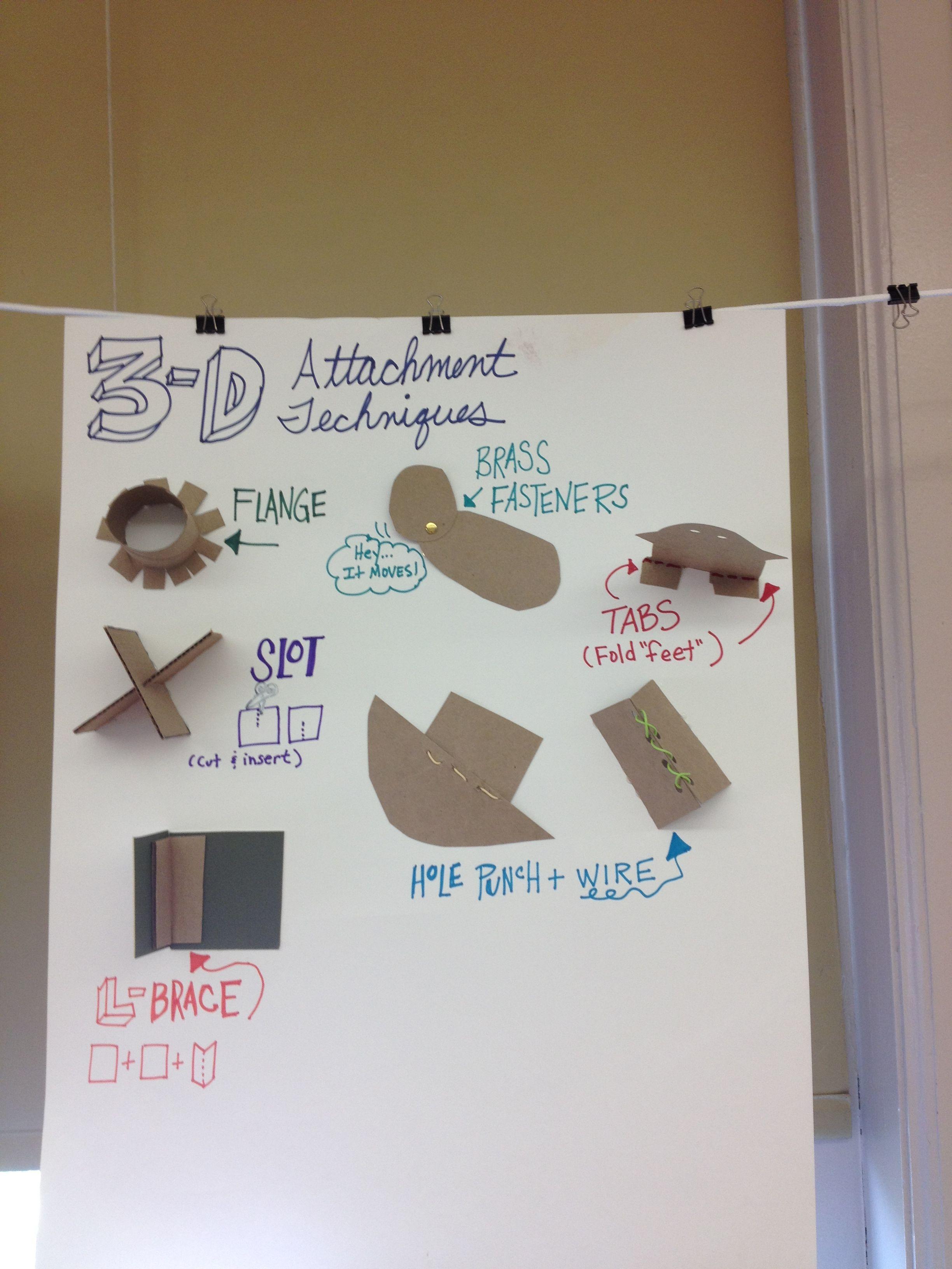 'attachment Menu' Great Diagram Making Cardboard