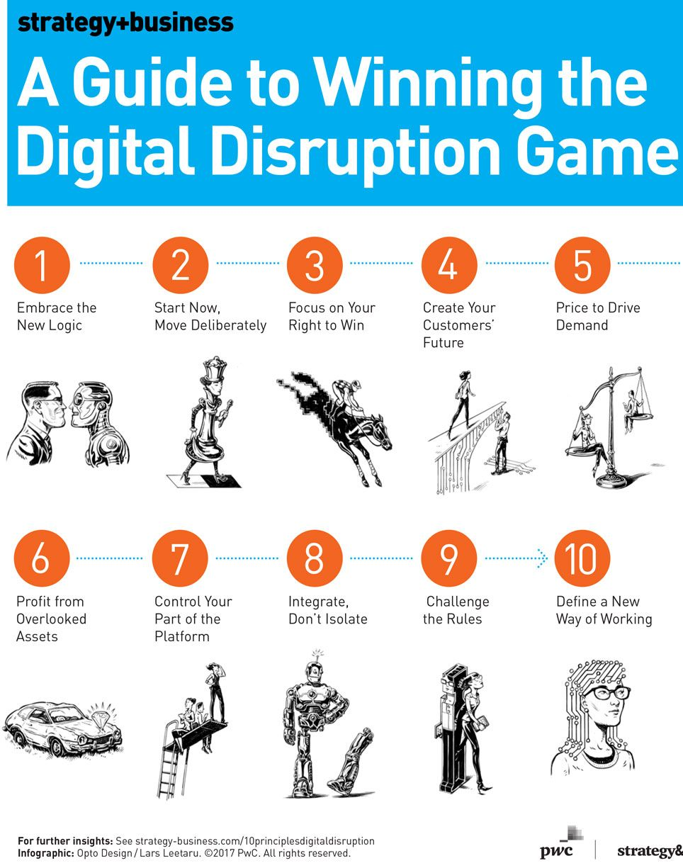 A Guide to Winning the Digital Disruption Game