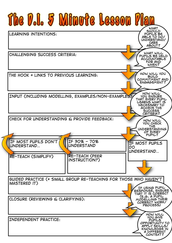 Minute Lesson Plan Art Ed Pinterest School Art Lessons - 5 minute lesson plan template
