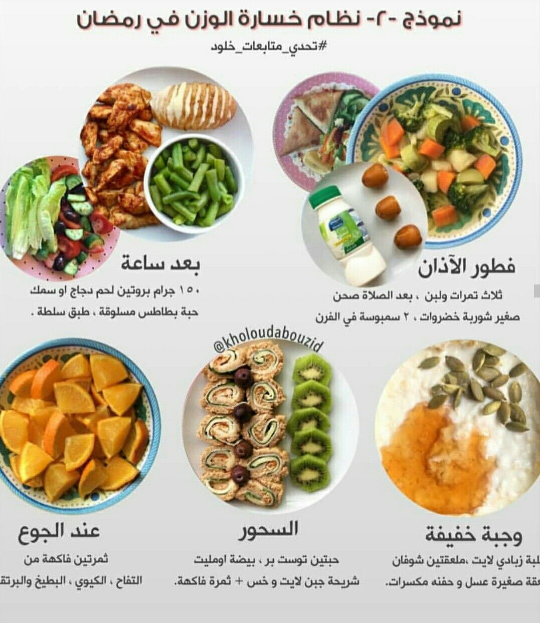 Pin By N 22 On Diet Healty Food Health Facts Food Healthy Fitness Meals