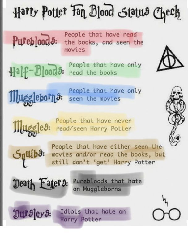 Harry Potter Characters A-z what Harry Potter Spells Hexes