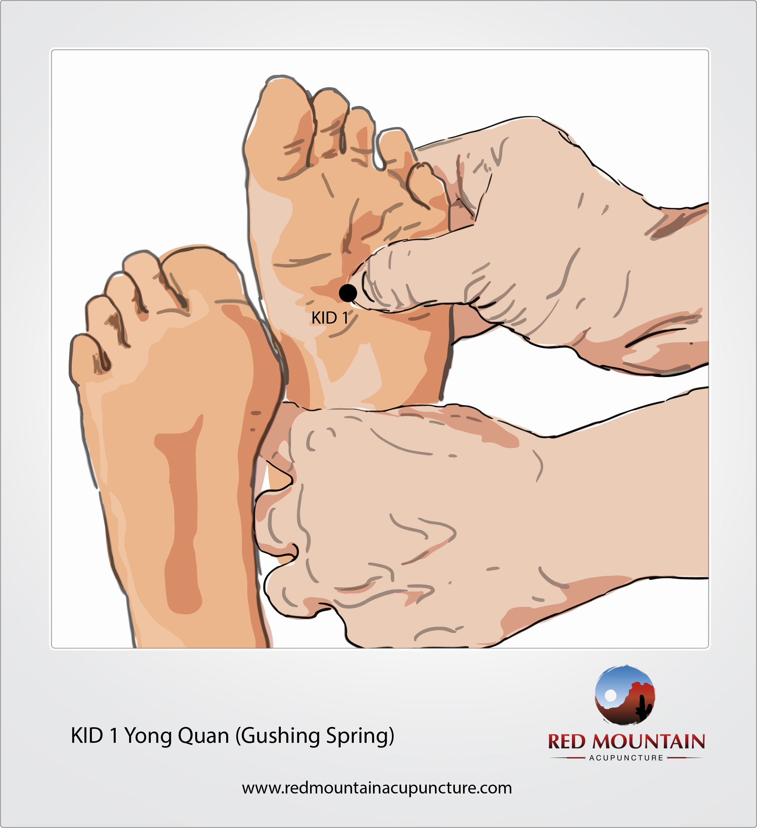 kidney 1 is the only acupuncture point located on the bottom of, Cephalic Vein