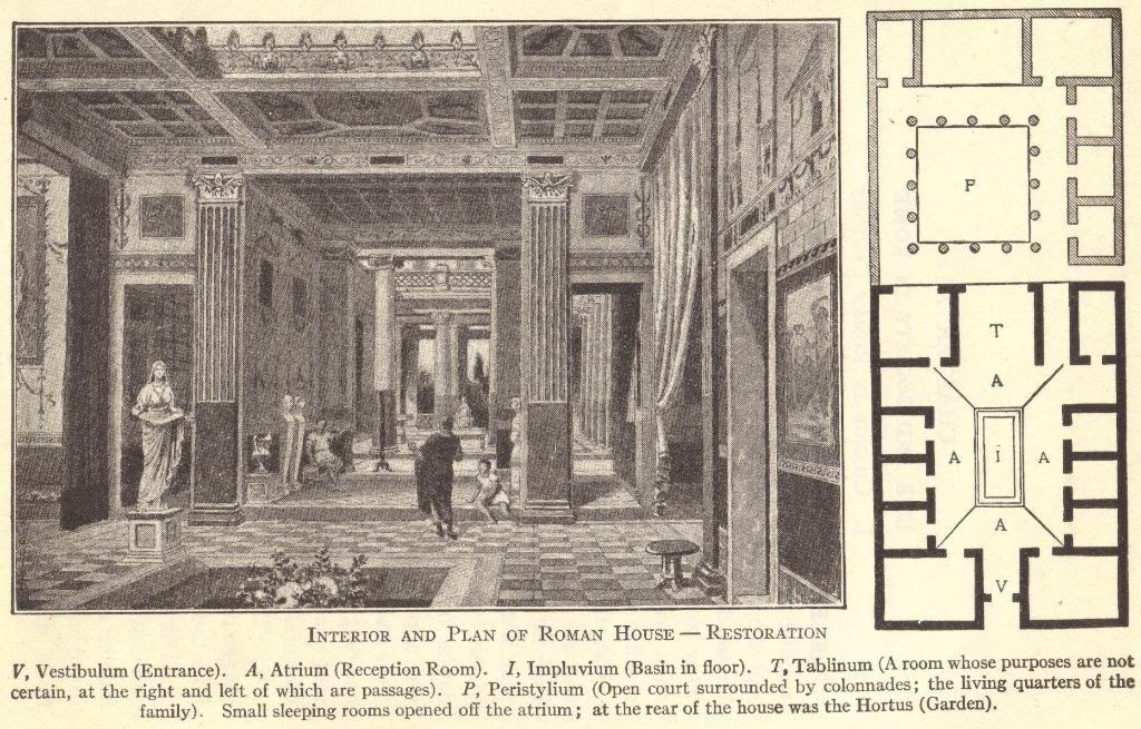 Ancient Roman Villa Floor Plan Ancient Roman Houses Roman House Roman Villa